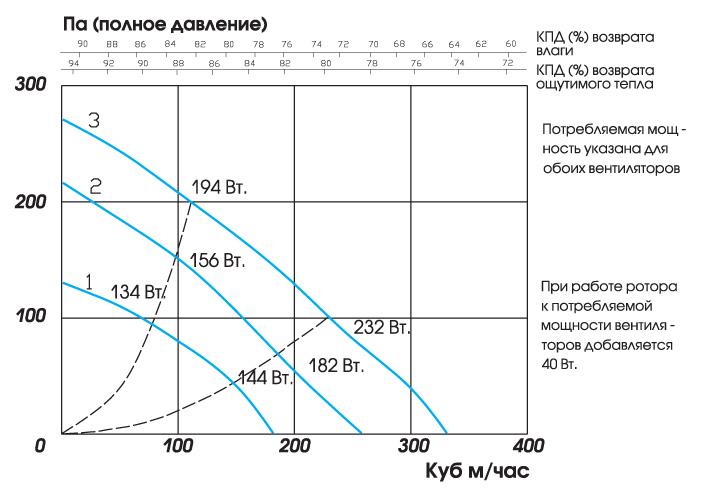 Grafik-p300