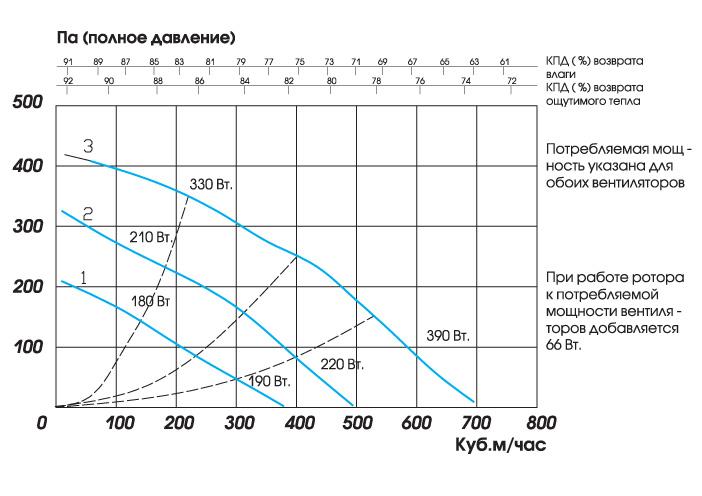 Grafik-p600