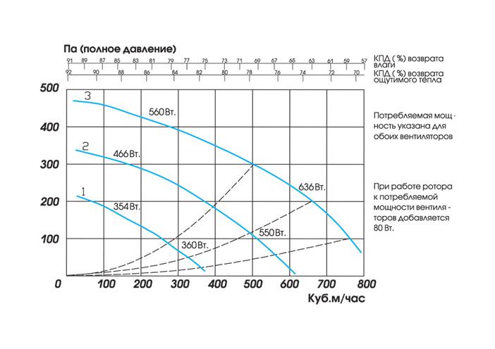 Grafik-p750