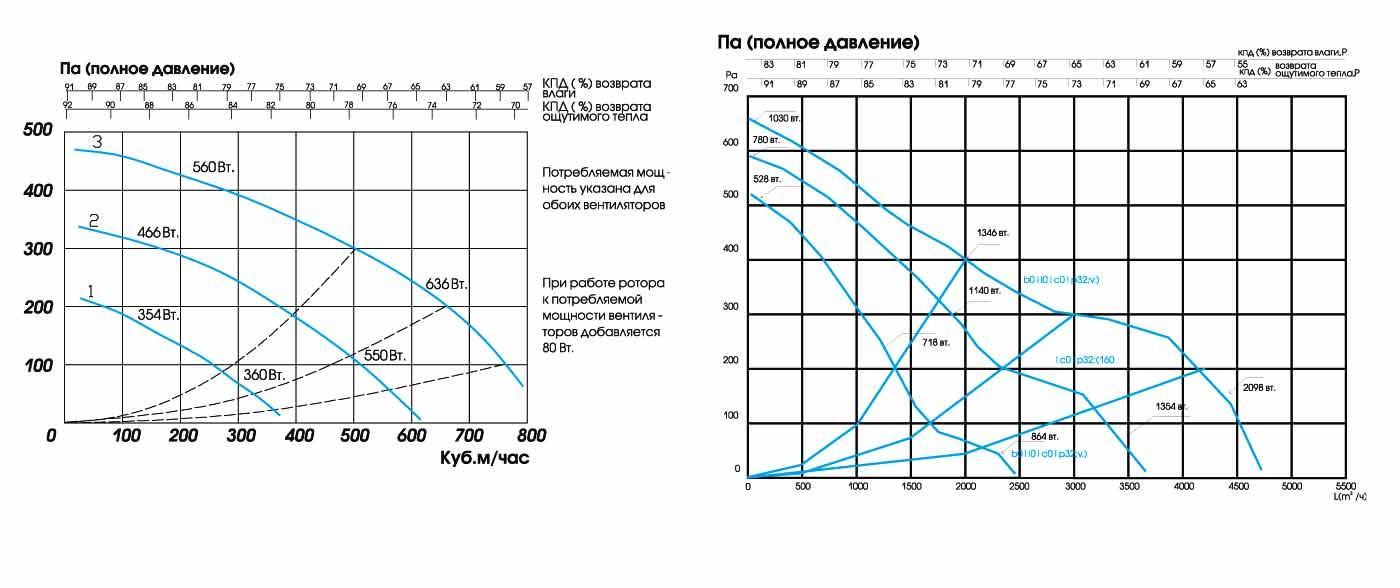 klimat-rm.grafik_proizv1